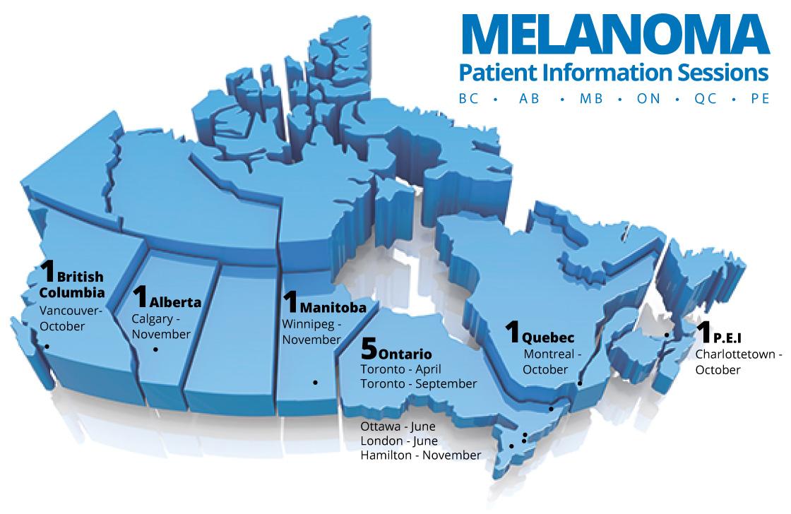 Melanoma Patient Information Sessions 2018