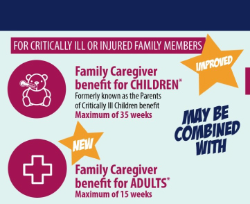 caregiver benefit for family members